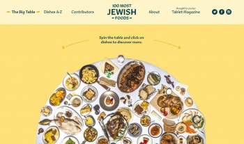 The 100 most jewish foods green prophet the folks at tablet magazine have created an interactive list of jewish foods that is as addictive as salty pickles chewy macaroons or insert your own forumfinder Image collections