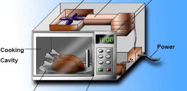 microwave-oven-danger-illustration.jpg
