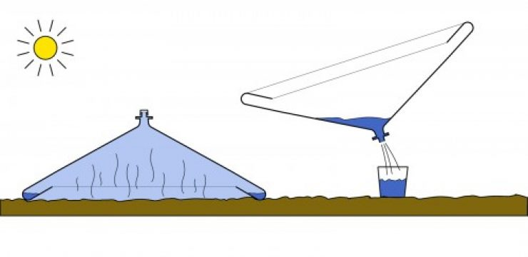 watercone-water-sewater-illustration-500x382.jpg