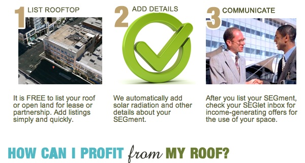 Lease Your Roof To A Fiddler, A Farmer, or An Independent Power Producer