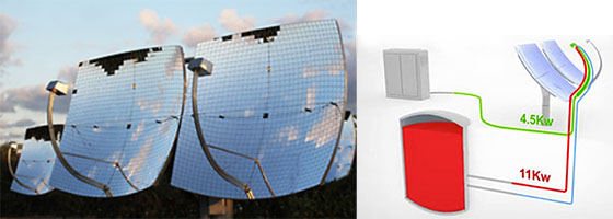 72% Efficient ZenithSolar Gets Demo Down Under