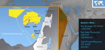 Map of undersea gas fields  off Israeli coast