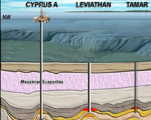Cyprus natural gas noble energy