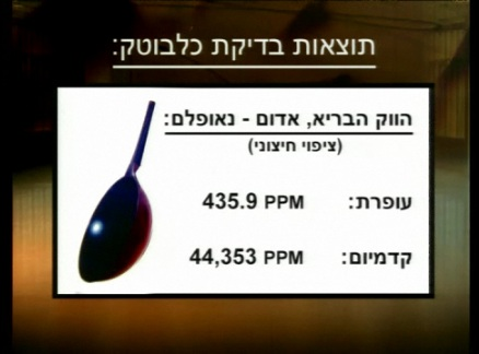 Neoflam Ceramic Pans Are Allegedly Carcinogenic, Causing Panic in Israel