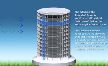 3000 Foot Downdraft Energy Tower Planned by Israeli Professors on Mexico-US Border