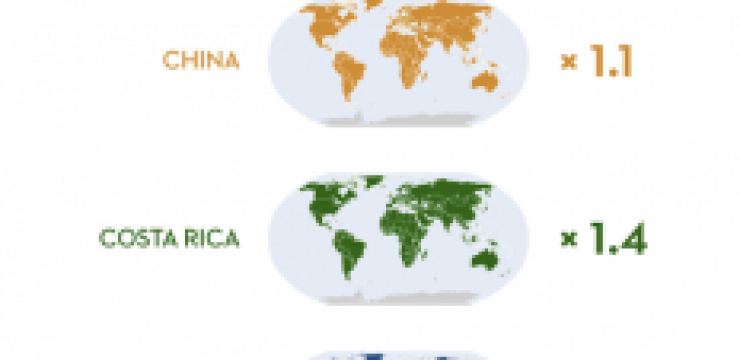 ecological-footprint-by-country.png