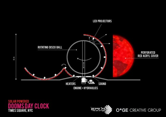 solar power, cleantech, 2012, Mayan calendar, end of times, Times Square, New York, Doomsday Clock, O*GE