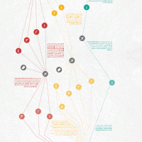 Dina_Alwani_MWTF_AltCity_infographic-birds-small