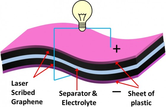 graphene_supercapacitor