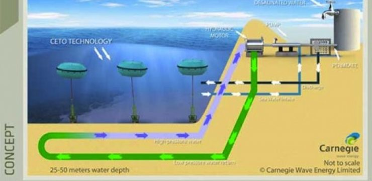 Carnegie-Power-Wave-Powered-Desalination-1.jpg