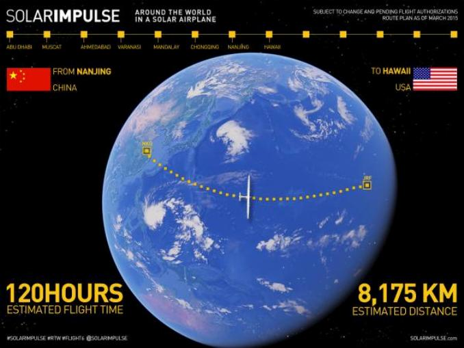 Solar Impulse flying longest leg of round-the-world-journey