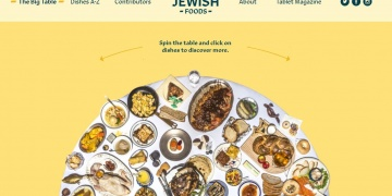 The 100 most Jewish foods!